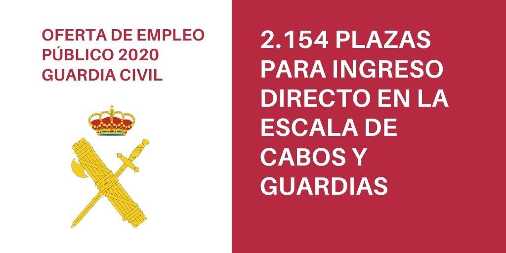 Real Decreto 691/2020, de 21 de julio, por el que se aprueba la oferta de empleo público del Cuerpo de la Guardia Civil para el año 2020.